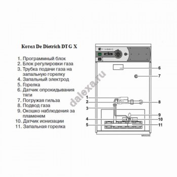 Напольный газовый котел De Dietrich DTG X 30 N