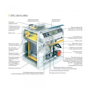 Напольный газовый котел De Dietrich DTG 230-11 S