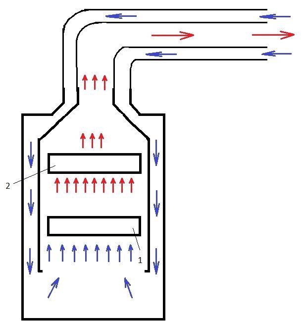 настенный газовый котел с закрытой камерой сгорания