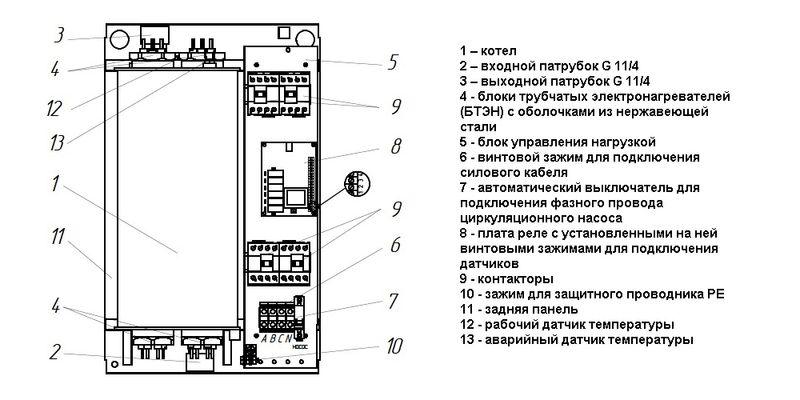 ЭВАН электричесский котел схема