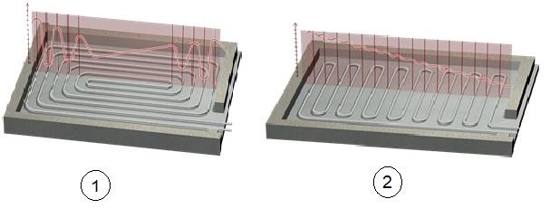 Схема укладки трубы улитка и змейка